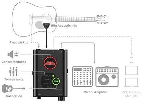 IK Multimedia iRig Acoustic Stage Sistema Microfonico
